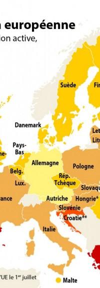 Des miettes pour les peuples d'Europe